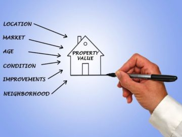 FMV of property in India, nrihelpinfo